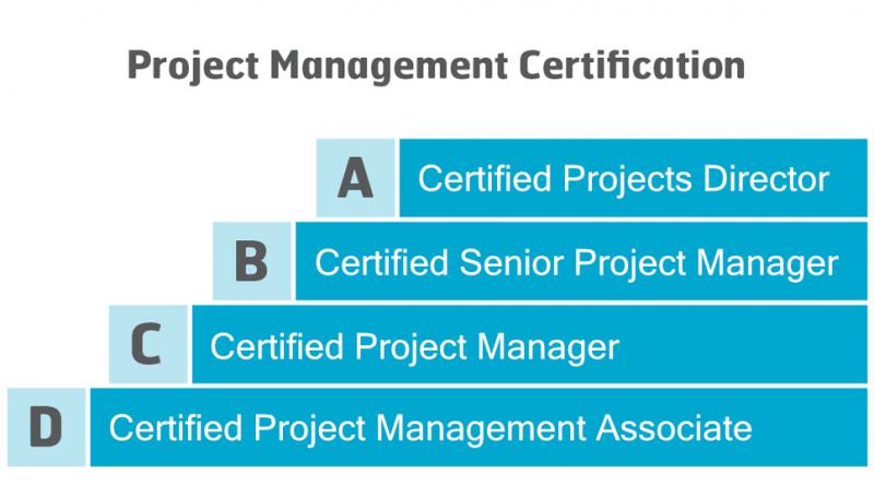 ipma certification levels