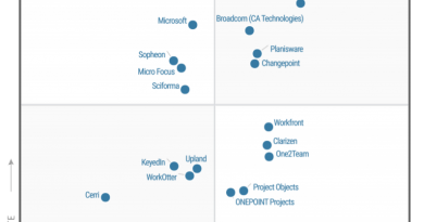 Gartner Magic Quadrant for PPM 2019